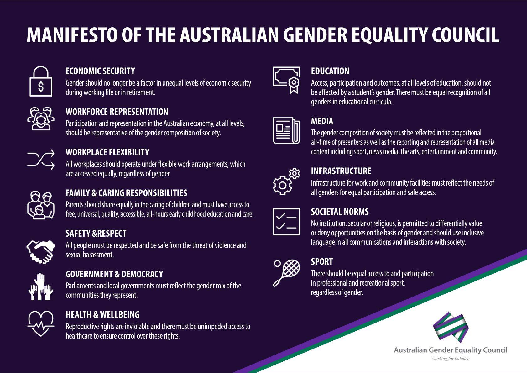 Manifesto of the Australian Gender Equality Council